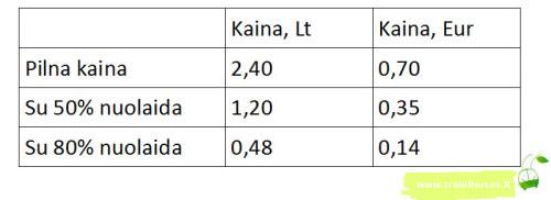 Vienkartinių bilietų kainos Kaune 2014-09