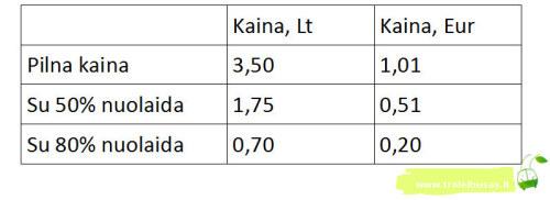 Vienkartinių bilietų kainos Vilniuje 2014-09
