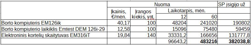 2015-10-13_skaitytuvai-biznis