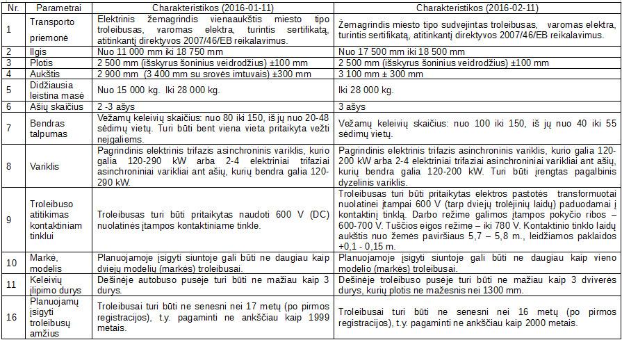 2016-02-18_Kaunas-naudoti-2
