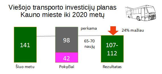 Kaunas-planas-troleibusai